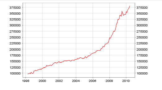 deposits_greece_May_2010