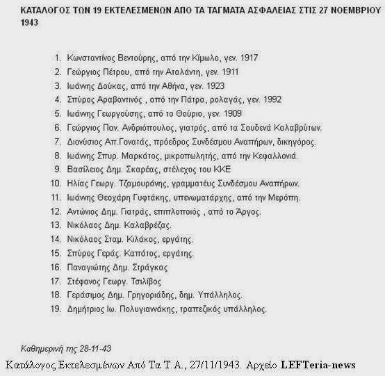 katalogos ektelesmenon 27 nov 1943